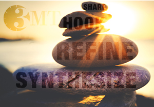 Stacked rocks with the words Synthesize Refine Hook and Share